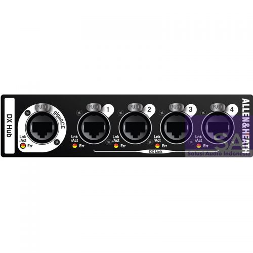 Allen & Heath DX Hub Remote DX Expander Port Hub